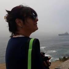 María Carolina - Profil Użytkownika