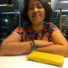 Ma.Gina Brukerprofil