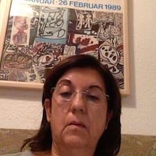 Profil korisnika María Jose