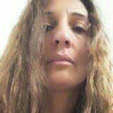 Benita felhasználói profilja