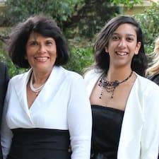 Profilo utente di Christine And Jacinta