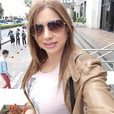 Sandy Milena User Profile