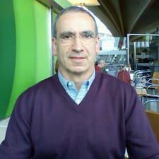Nutzerprofil von Jesús María