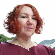 Pipitsa User Profile