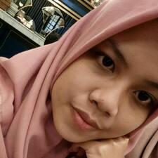 Azizah - Profil Użytkownika