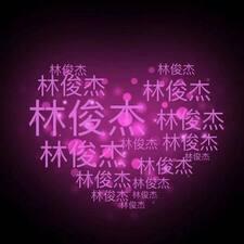 Nutzerprofil von 丽萍