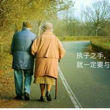 振安 felhasználói profilja