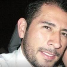 Profil korisnika Pablo Fernando