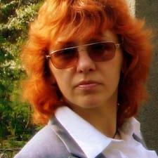 Olena的用戶個人資料