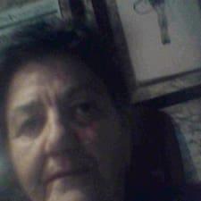 Profil utilisateur de Alessandrina