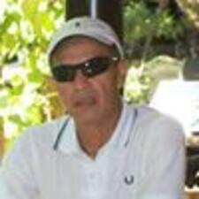 Nicklaus - Uživatelský profil