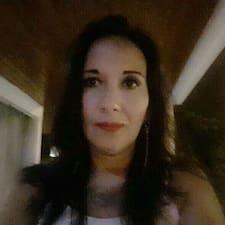 Cecilia felhasználói profilja