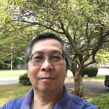 Profil korisnika Szefong