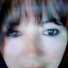 Diana - Profil Użytkownika