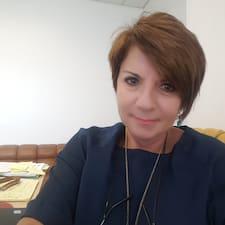Perfil do utilizador de Luisa Fernanda