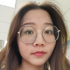 Profil korisnika Wensi