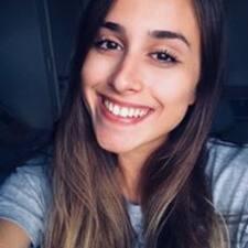Profil korisnika Luana