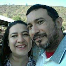 Carlos Eduardo - Profil Użytkownika
