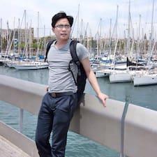 Anh - Profil Użytkownika