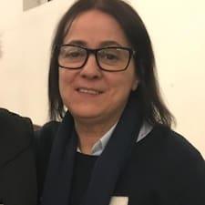 Rita Carvalho User Profile