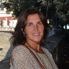 Profil utilisateur de Alessandra