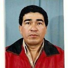 Victor Miguel User Profile