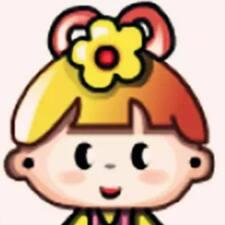 Profil korisnika 凤仪