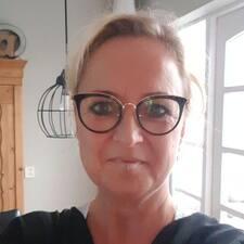 Profil Pengguna Mieke