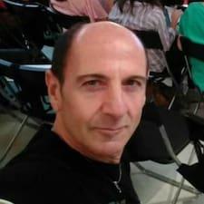 Joaquín Kullanıcı Profili