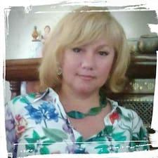 Milya Brugerprofil