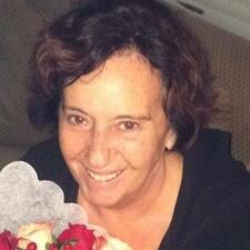 Maria Eugenia User Profile