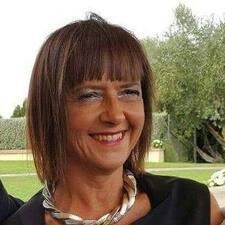 Maria Rita User Profile