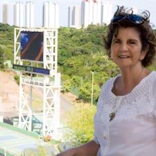 Profil korisnika Maria Luiza