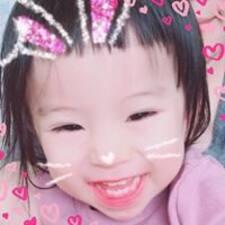 Meo User Profile