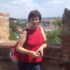 Profil Pengguna Anikó