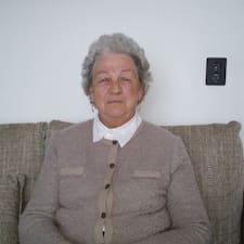Ferencné User Profile