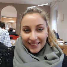 Megane - Profil Użytkownika