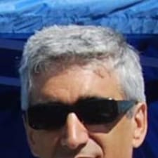 Dani Brukerprofil