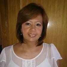 Profil utilisateur de Olga Lucia