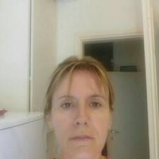 Profil utilisateur de Μελούλα