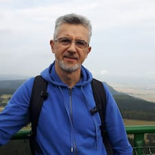 Janusz - Profil Użytkownika
