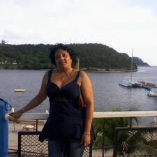 Profil utilisateur de Mirtha Alina