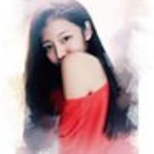 Mei Hsuan - Uživatelský profil