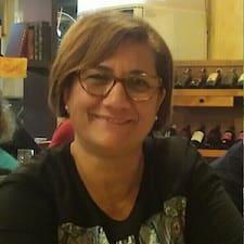 Maria Sole - Uživatelský profil