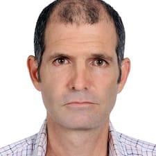Cengiz - Profil Użytkownika