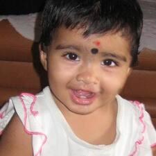 Madhu Babuさんのプロフィール