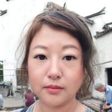 默 felhasználói profilja