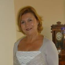 Josema - Profil Użytkownika