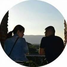 Zoren - Profil Użytkownika