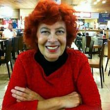 Nutzerprofil von María Asunción